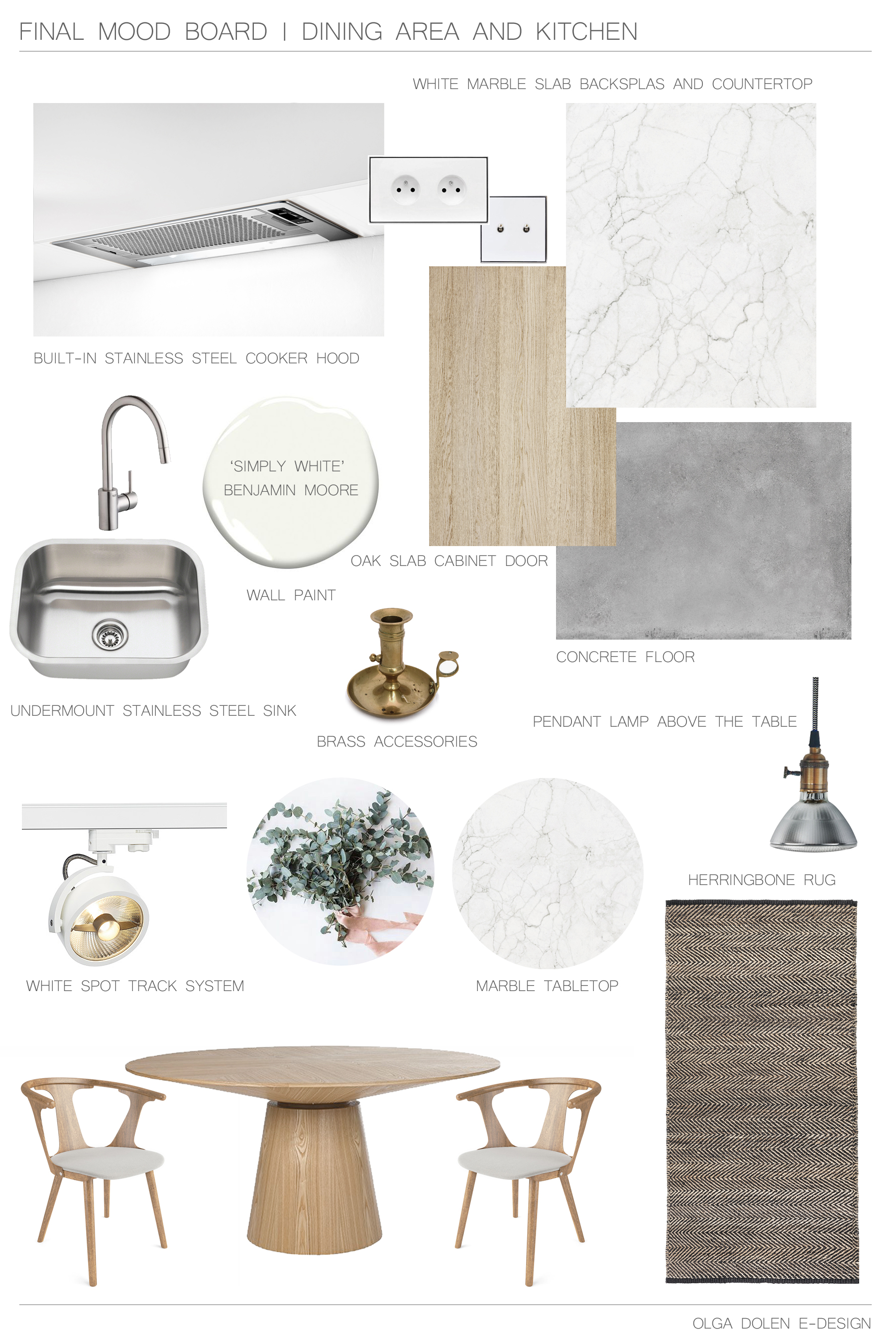 e-design process, small space interior design, kitchen makeover, kitchen moodboard